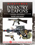 Firepower Infantry Weapons Tactical Illu
